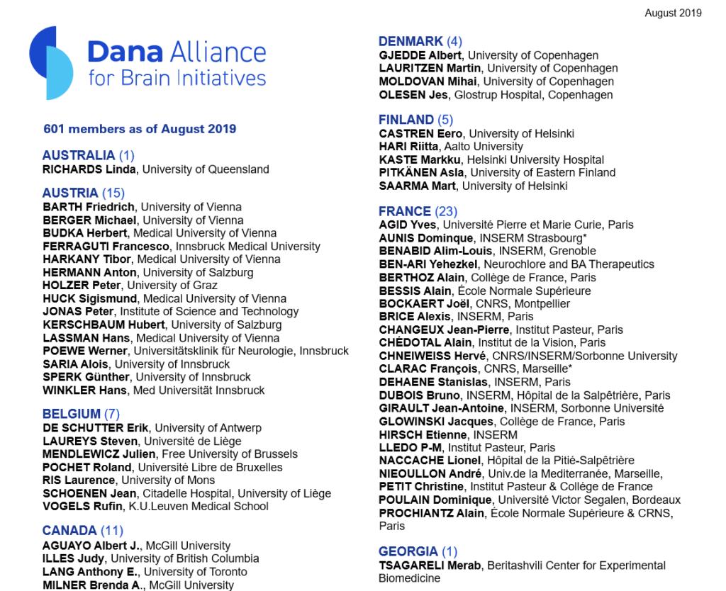 Screenshot-of-DABI-Memberlist
